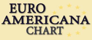 Euro-Americana-Chart